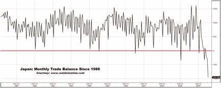 japan-monthly-trade-balance-since-1986