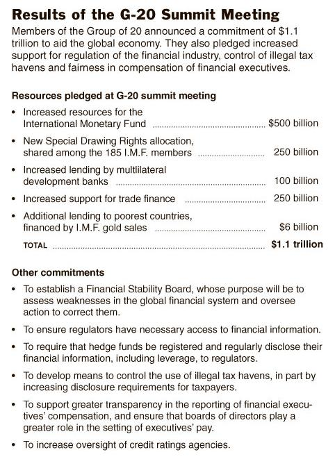 results-of-the-g-20-summit-meeting