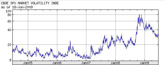 cboe-volatility