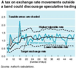 Forex tax rates