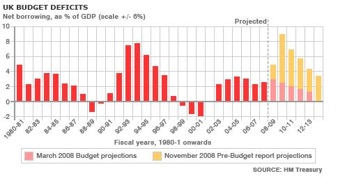 uk-budget-deficit