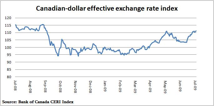 Cad Effective Exchange Rate1