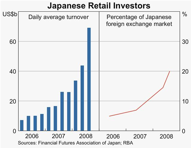 japanese-retail-investors-daily-turnover1