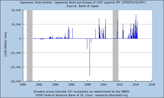 bank-of-japan-forex-intervention