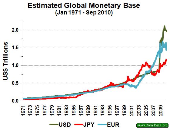 MonetaryBase