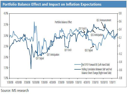 effect of globalisation on inflation In the era of globalization, it seems that inflation is performing a great harmonizing function by administering the lower costs of effects of inflation on prices.